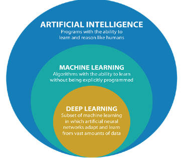 deep learning1